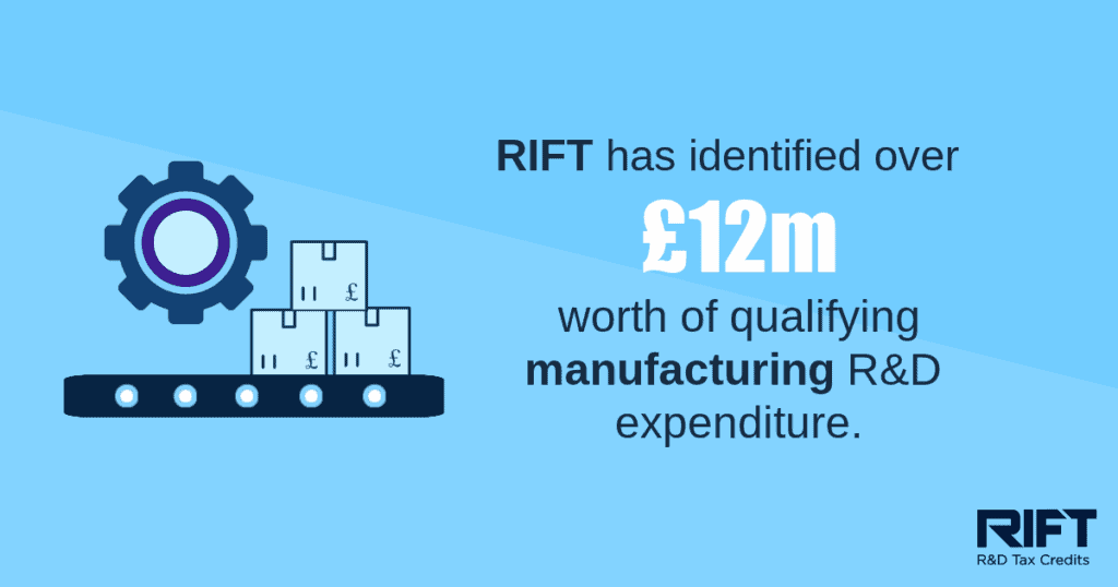 research and development statistic - manufacturing expenditure